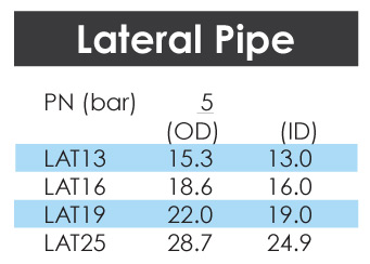Lateral-Pipe-Dimensions