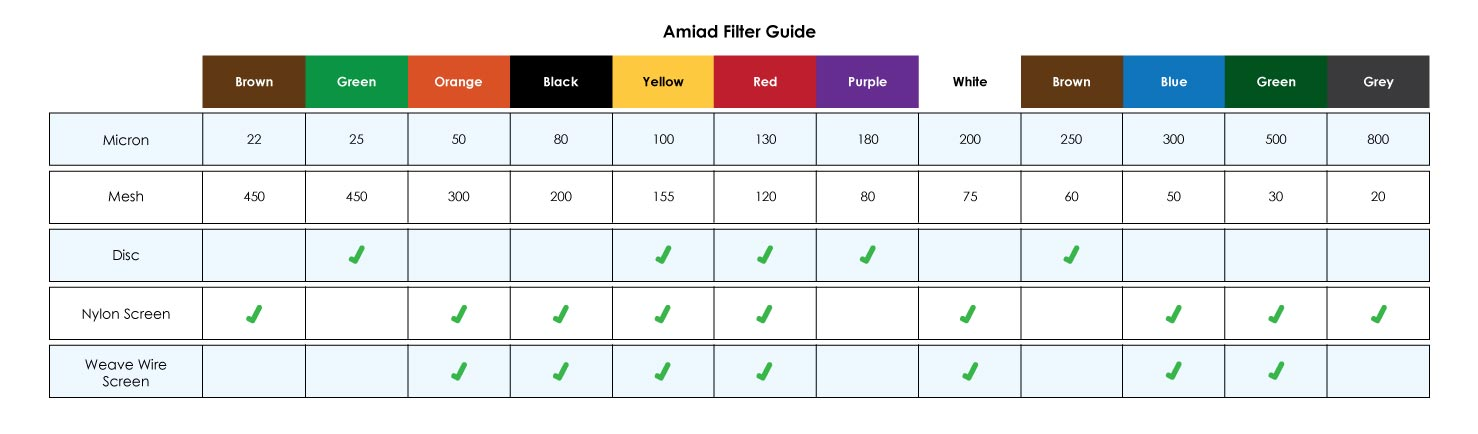 Amiad-Filter-colour-guide-2