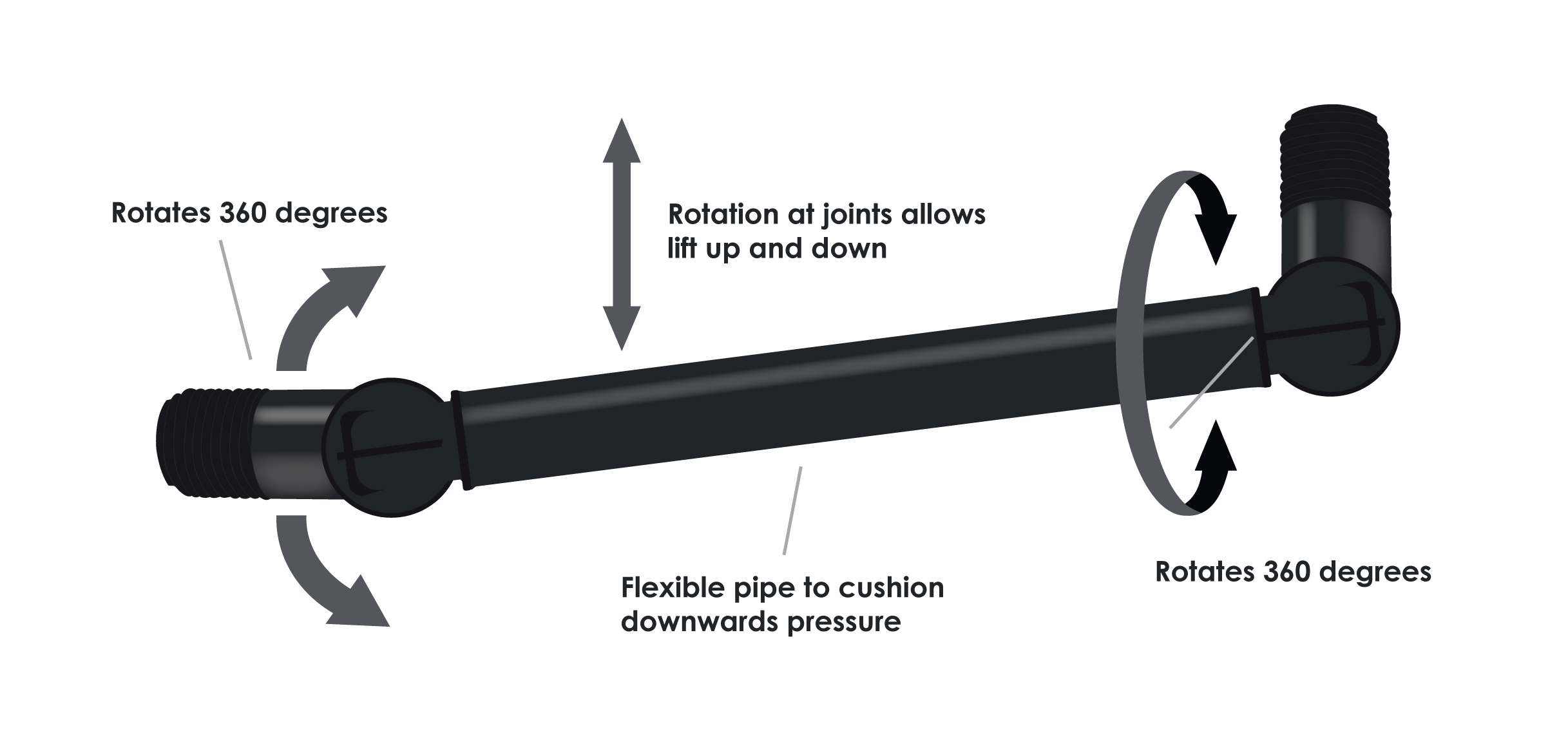 swing-joint-details