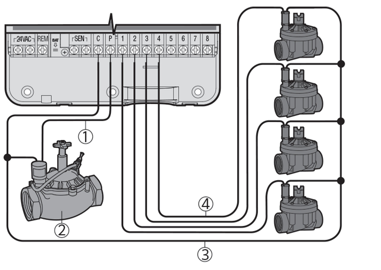 Wiring-Controller-Guide